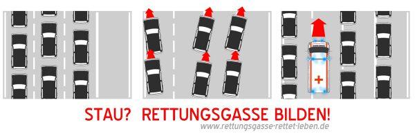 Rettungsgasse bei Mehrspurigen Fahrbahnen